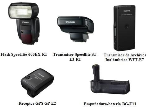 Canon actualiza sus accesorios más populares