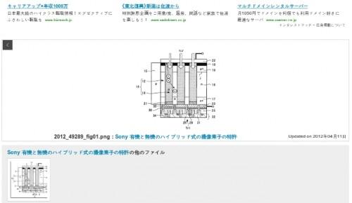 La nueva patente de Sony ya está aquí