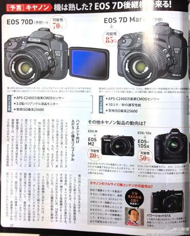 Posibles lanzamientos de Nikon y Canon para el 2013, rumores a la vista
