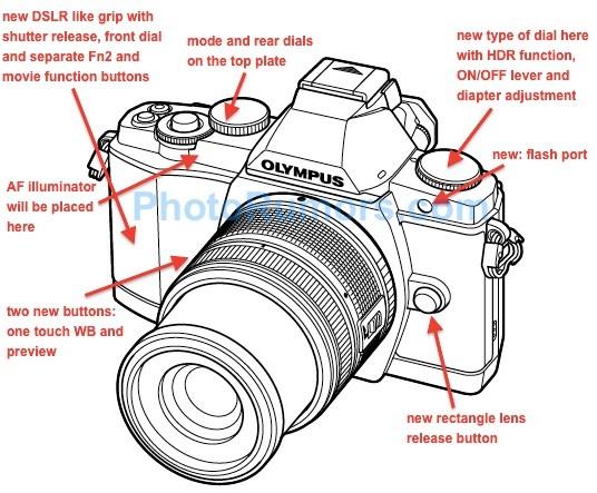Filtran la nueva Olympus OM-D E-M1