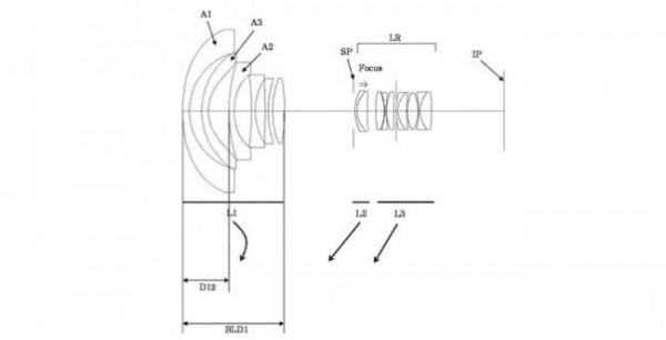 Canon registra una nueva patente para un nuevo objetivo