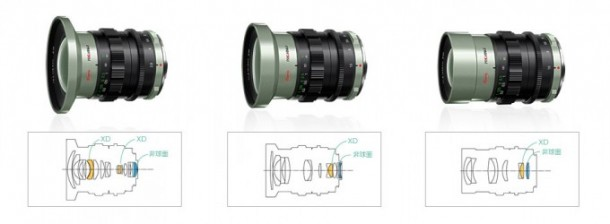 Kowa presenta tres objetivos con formato Micro Cuatro Tercios (I)