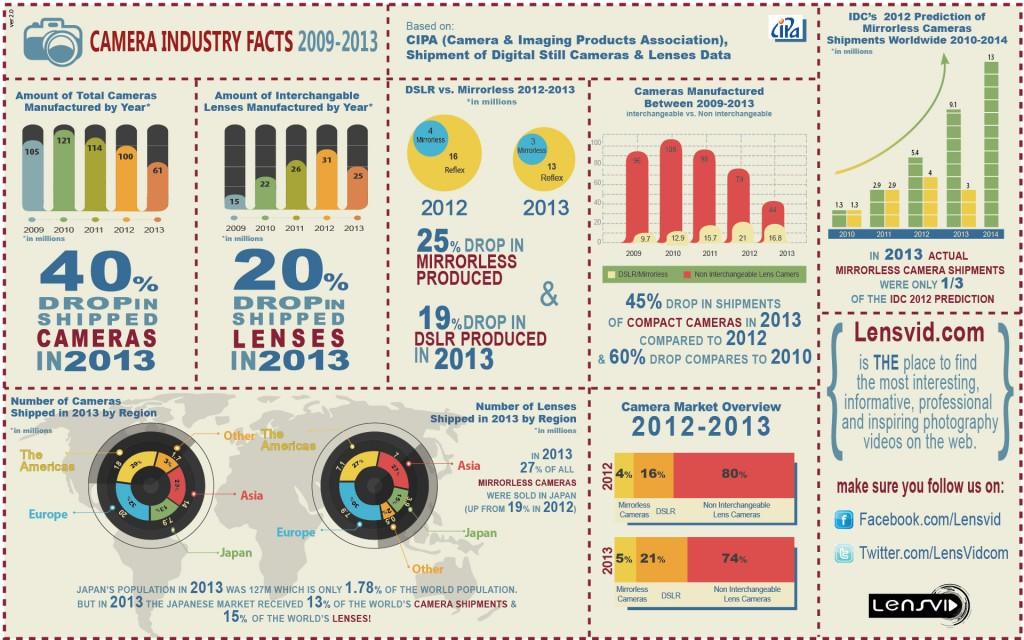 2013, un año crítico para los fabricantes