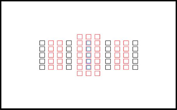 El límite del procesado de imágenes: los errores más comunes (I)